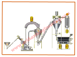 Fully Automatic Besan Plant